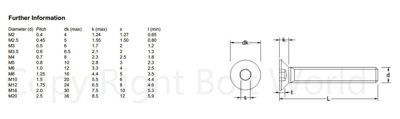 m6 6mm a2 countersunk csk socket cap allen bolt screws. Black Bedroom Furniture Sets. Home Design Ideas
