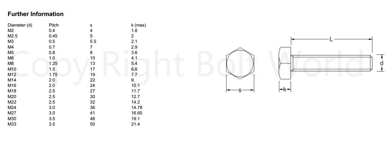 m10    10mm fully threaded set screw grade 8 8 zinc hexagon